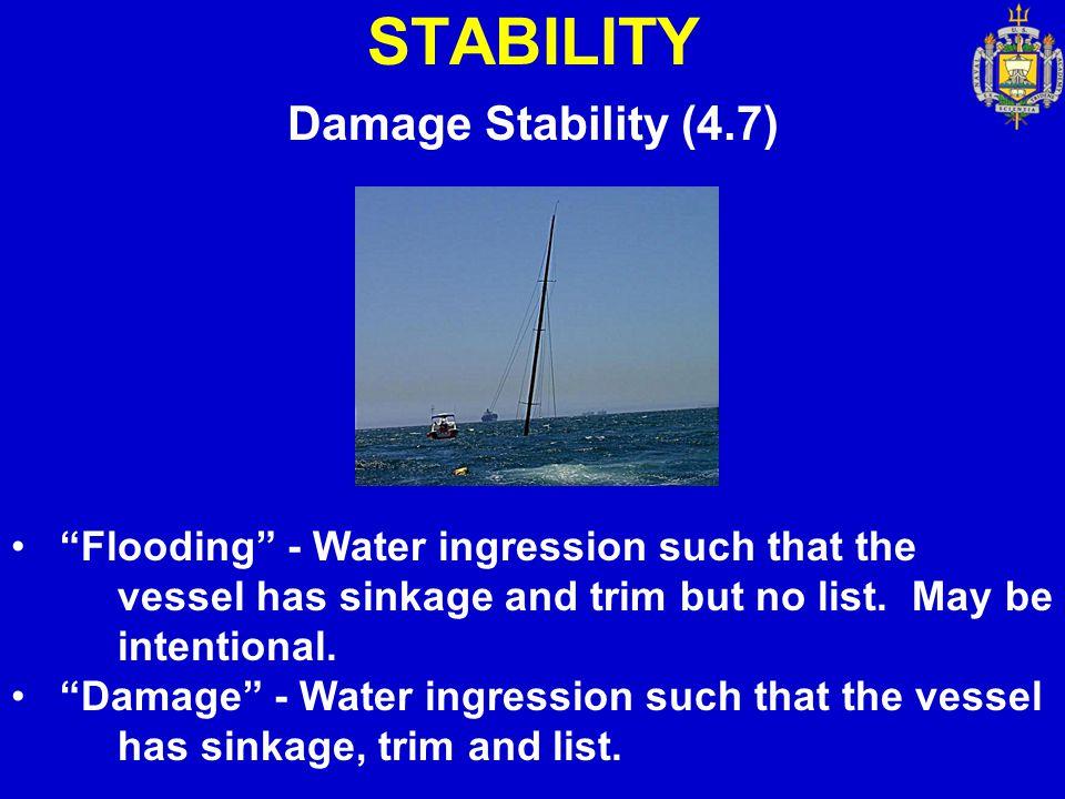 STABILITY Damage Stability (4.7)