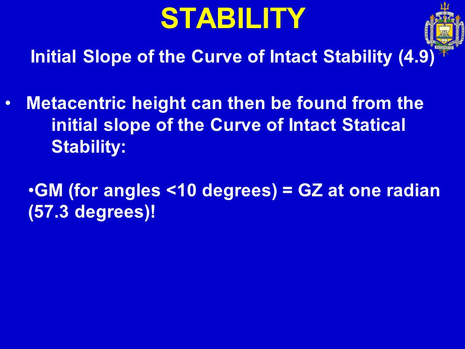 Initial Slope of the Curve of Intact Stability (4.9)