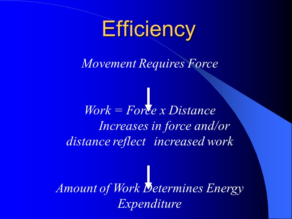 Efficiency Movement Requires Force