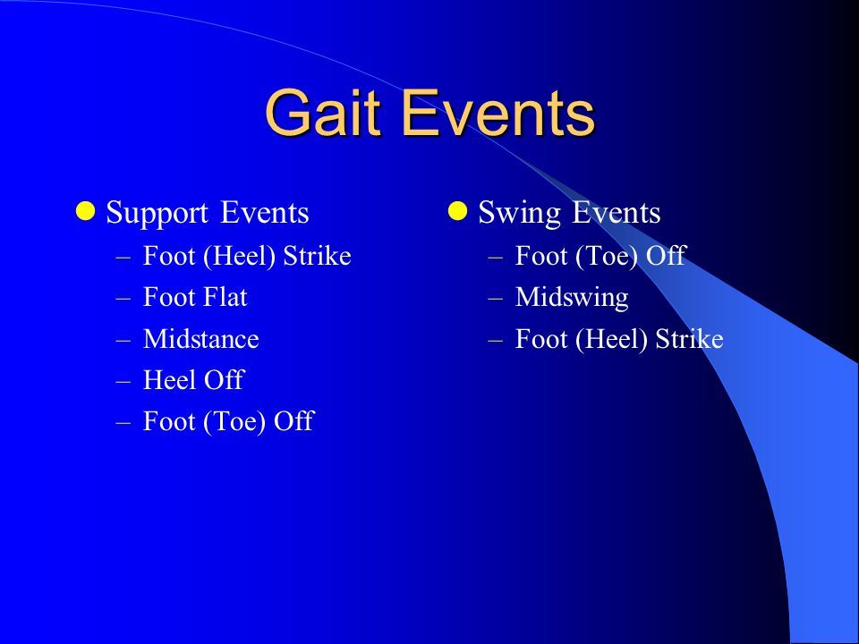 Gait Events Support Events Swing Events Foot (Heel) Strike Foot Flat