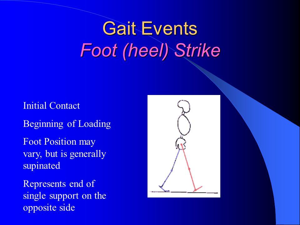 Gait Events Foot (heel) Strike