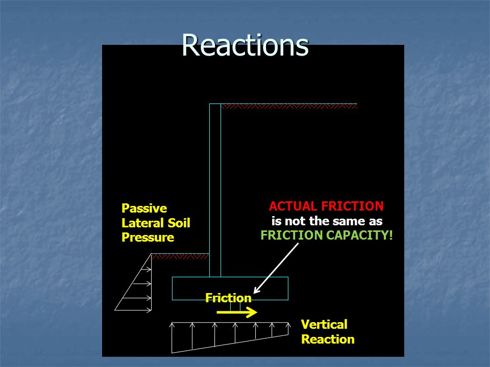 is not the same as FRICTION CAPACITY!