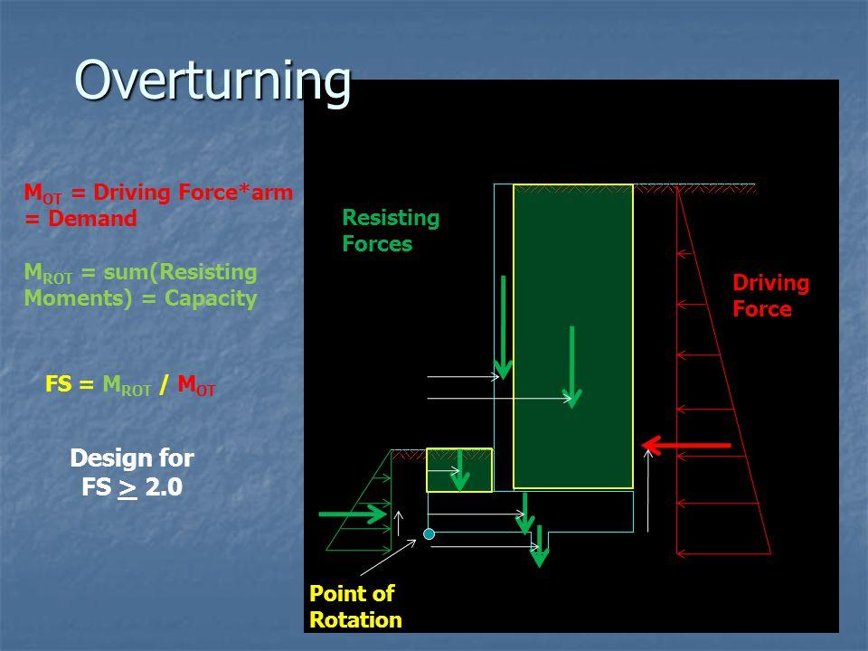 Overturning Design for FS > 2.0 MOT = Driving Force*arm = Demand