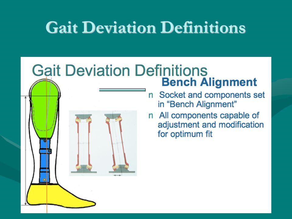Gait Deviation Definitions
