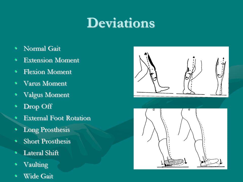 Deviations Normal Gait Extension Moment Flexion Moment Varus Moment