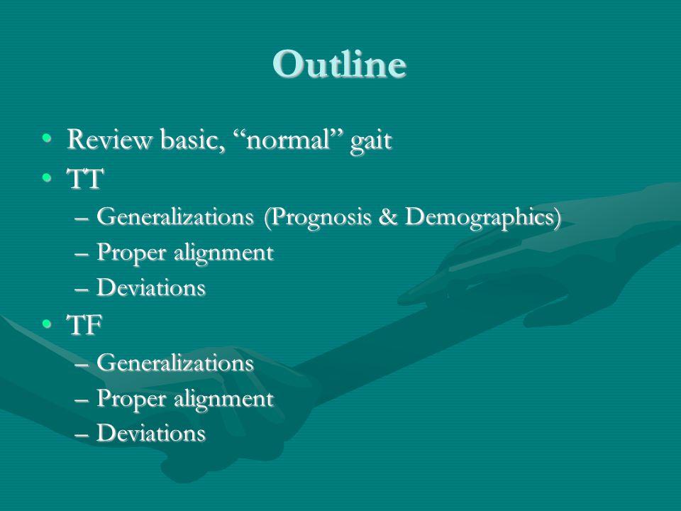 Outline Review basic, normal gait TT TF