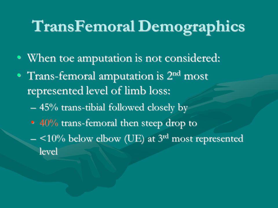 TransFemoral Demographics