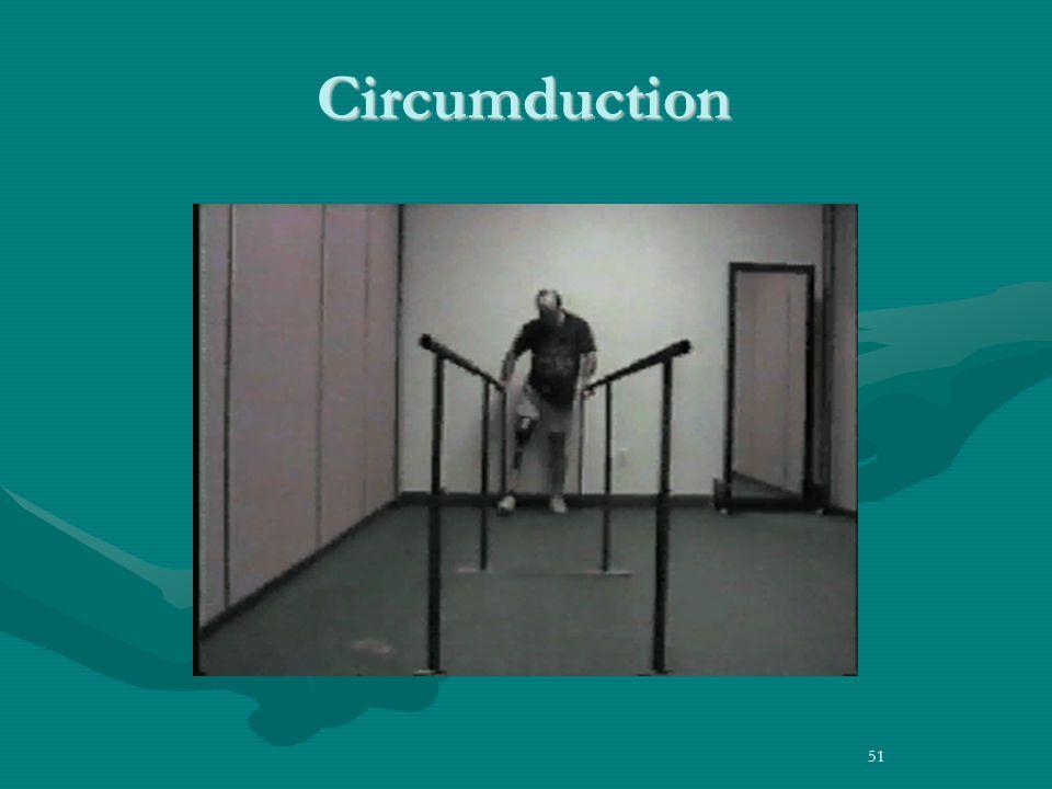 Circumduction