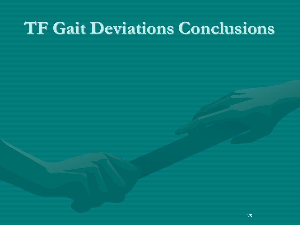 TF Gait Deviations Conclusions