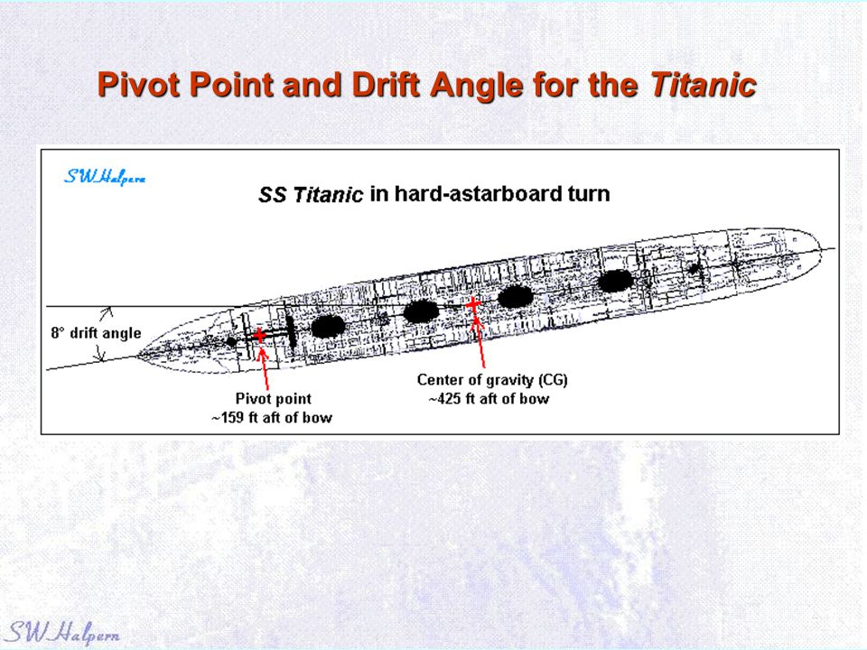 Pivot Point and Drift Angle for the Titanic