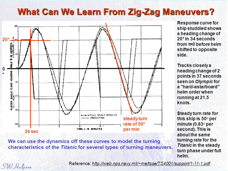 What Can We Learn From Zig-Zag Maneuvers