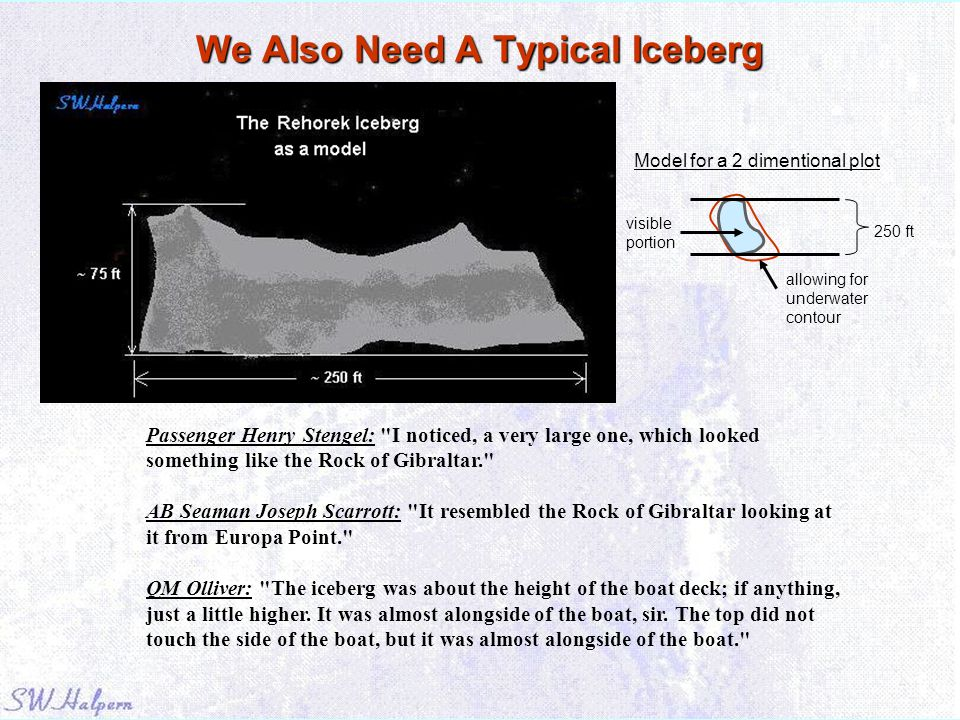 We Also Need A Typical Iceberg