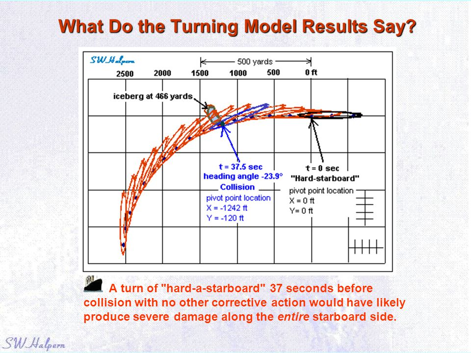 What Do the Turning Model Results Say
