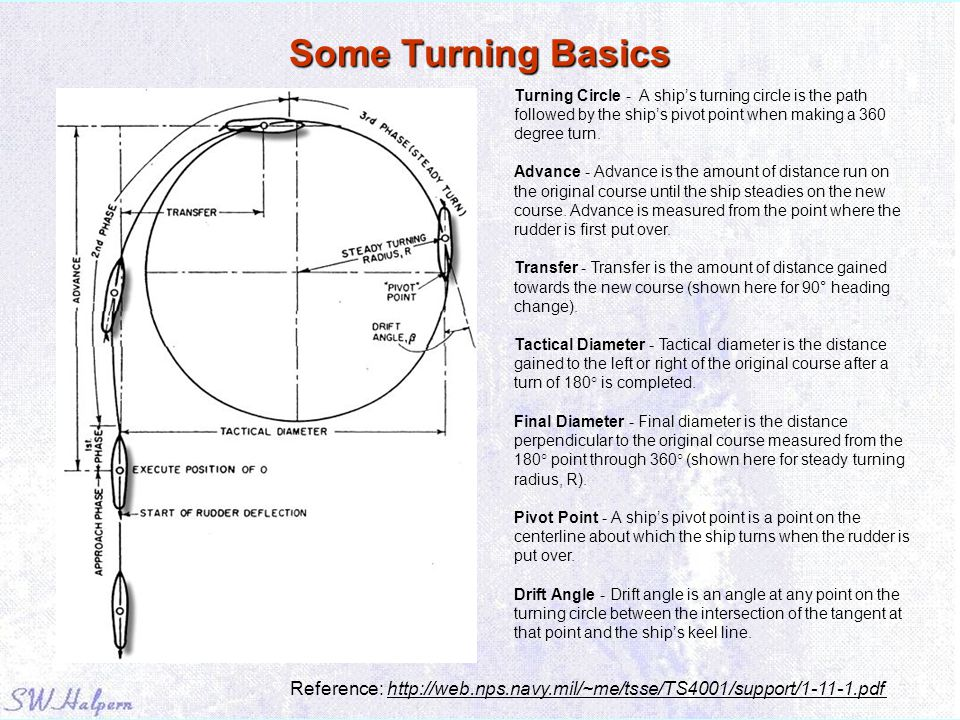 Some Turning Basics Turning Circle - A ship's turning circle is the path followed by the ship's pivot point when making a 360 degree turn.