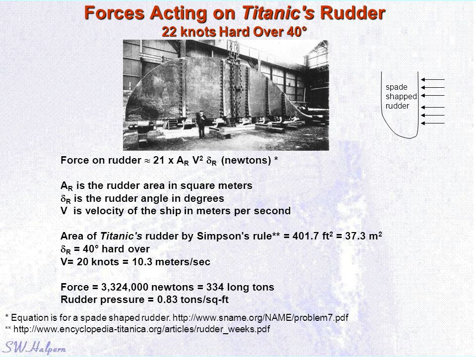 Forces Acting on Titanic s Rudder 22 knots Hard Over 40°