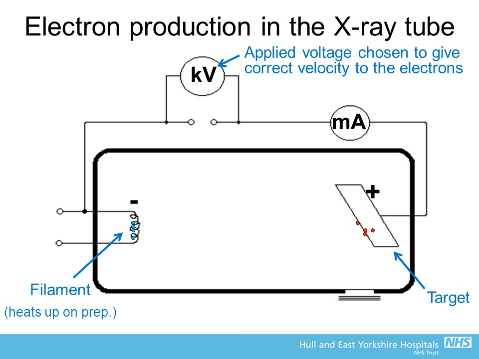 Electron production in the X-ray tube