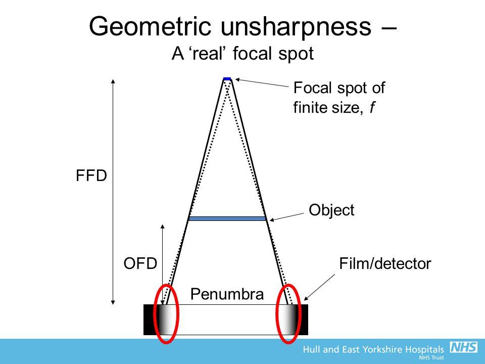 Geometric unsharpness – A 'real' focal spot