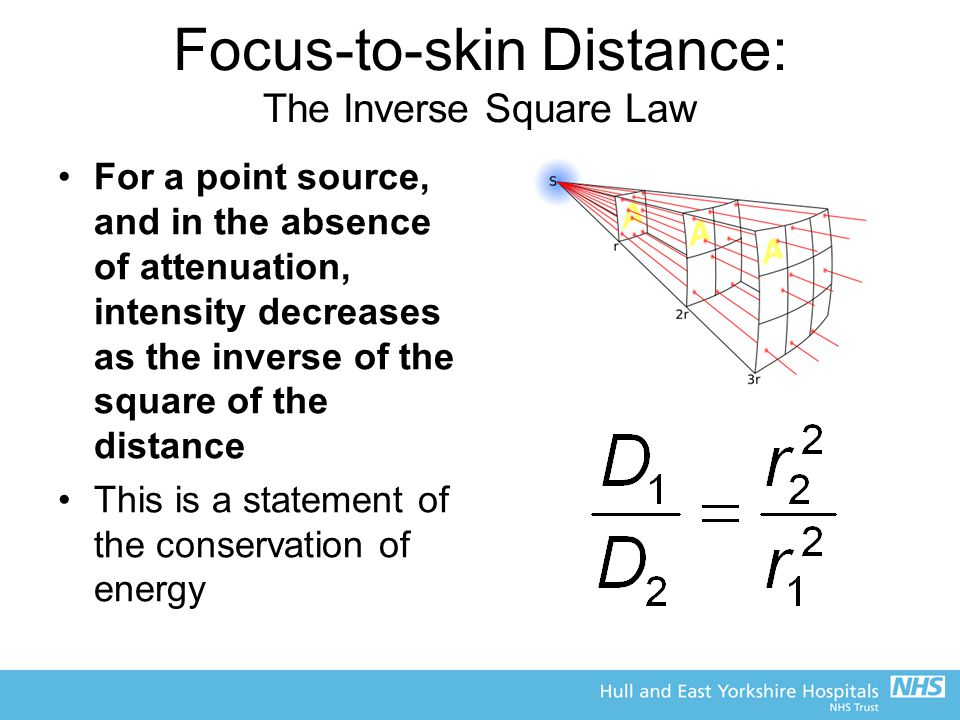 Focus-to-skin Distance: The Inverse Square Law