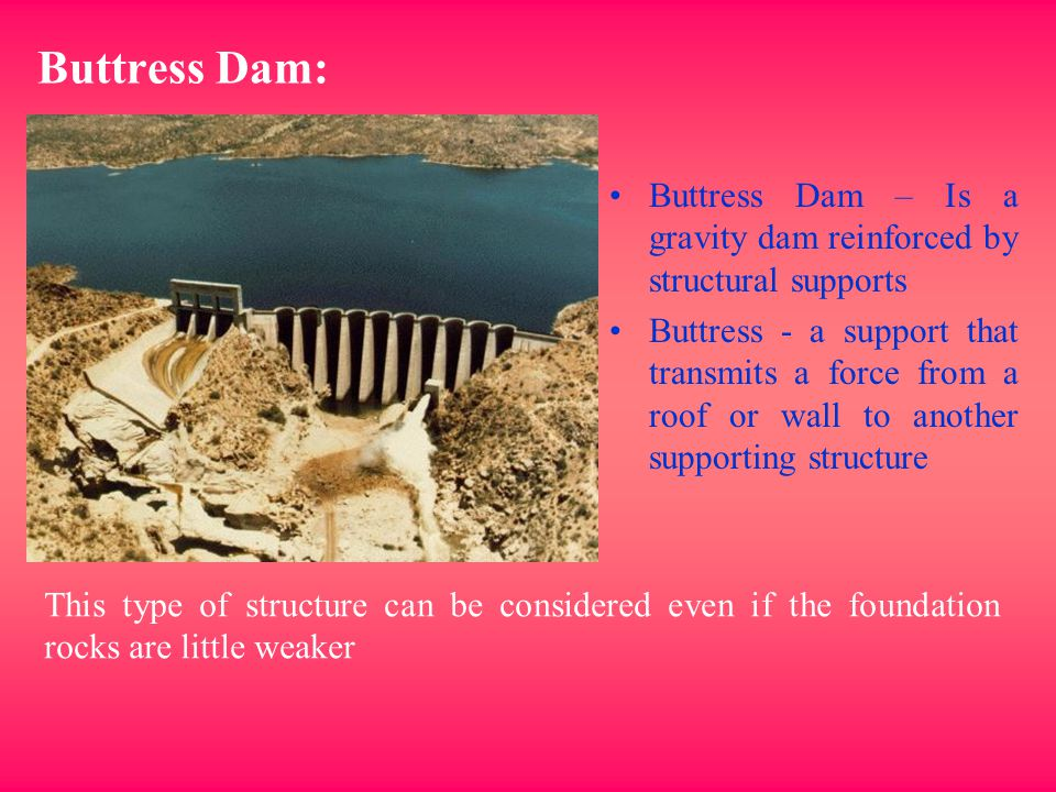Buttress Dam: Buttress Dam – Is a gravity dam reinforced by structural supports.