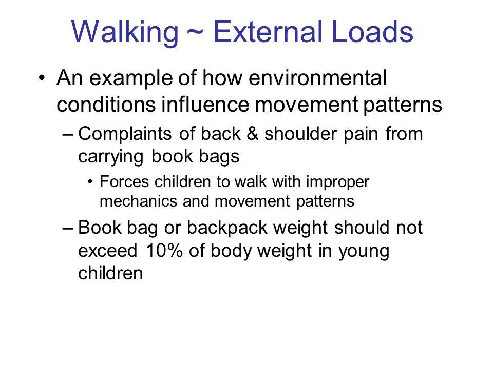Walking ~ External Loads