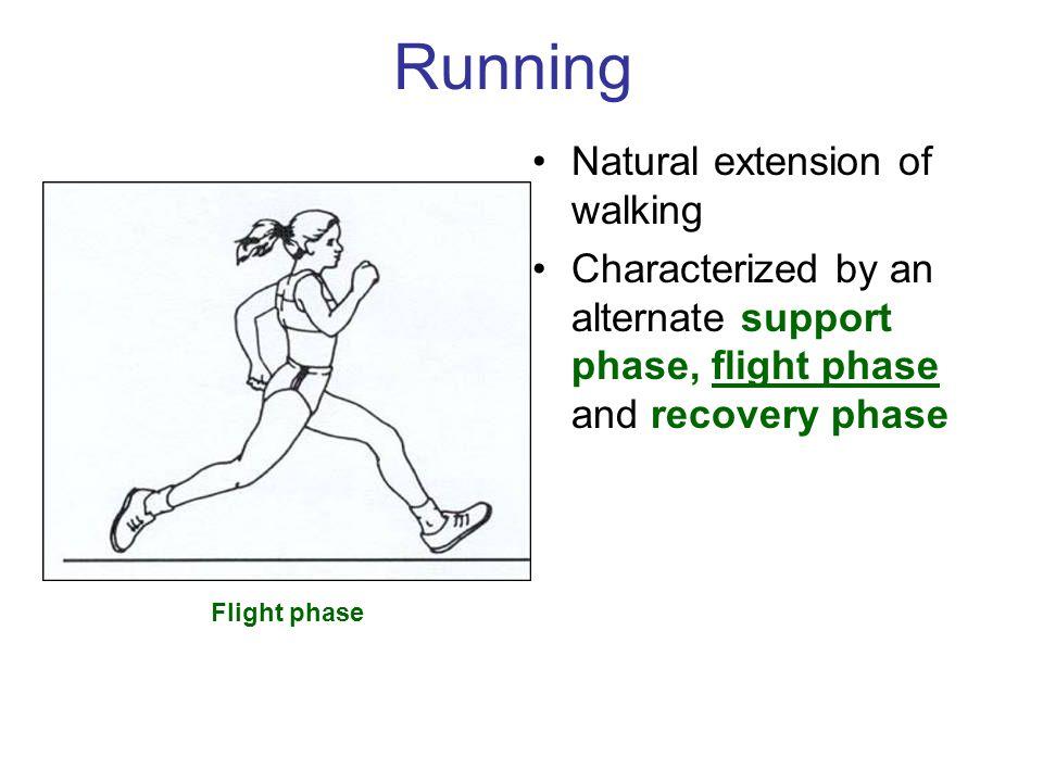 Running Natural extension of walking