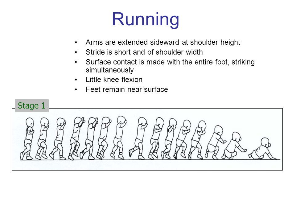 Running Stage 1 Arms are extended sideward at shoulder height