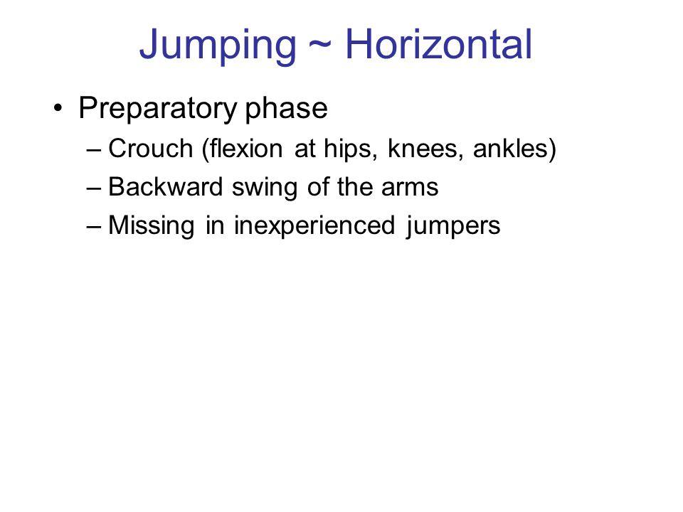 Jumping ~ Horizontal Preparatory phase