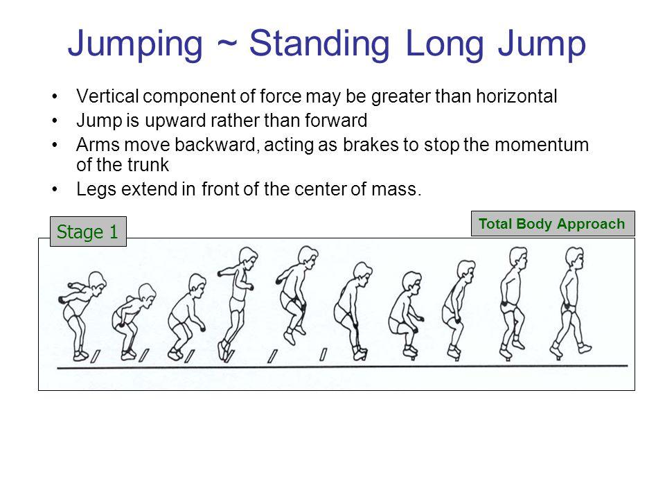Jumping ~ Standing Long Jump