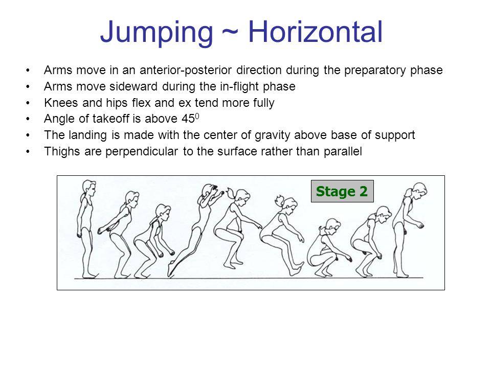 Jumping ~ Horizontal Stage 2