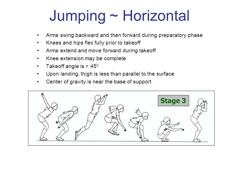 Jumping ~ Horizontal Stage 3
