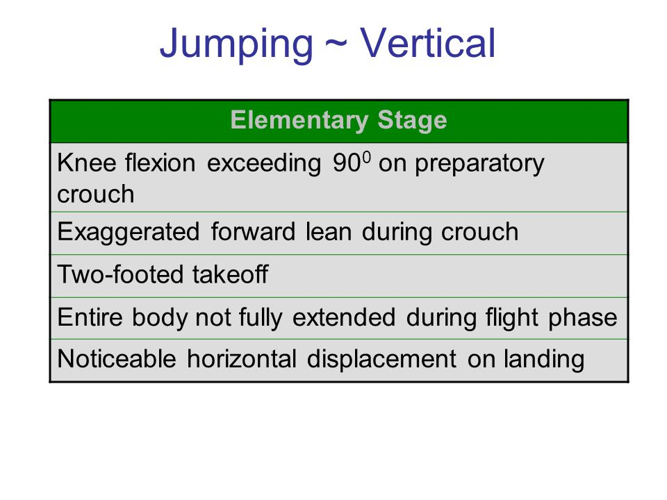 Jumping ~ Vertical Elementary Stage