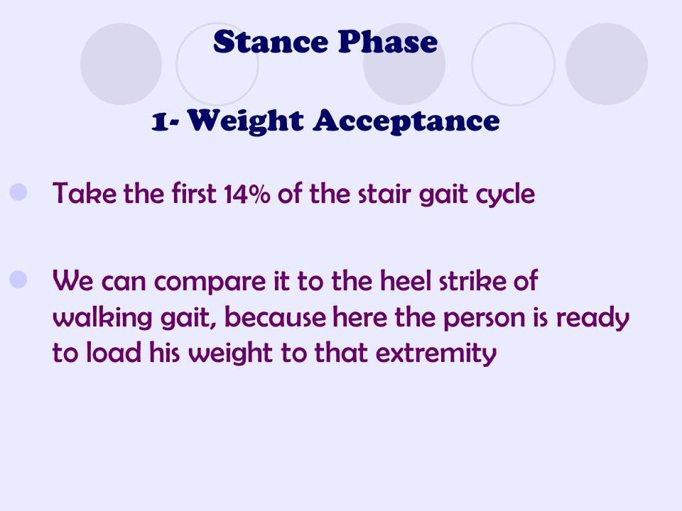 Stance Phase 1- Weight Acceptance