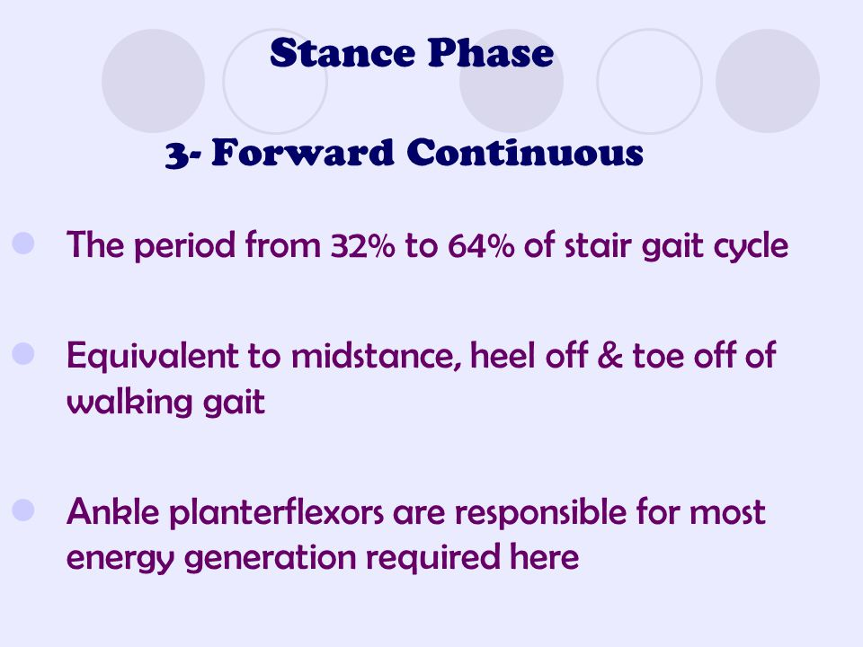 Stance Phase 3- Forward Continuous