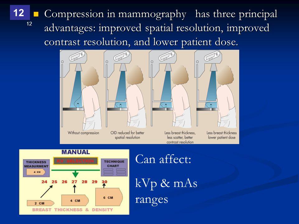 Can affect: kVp & mAs ranges