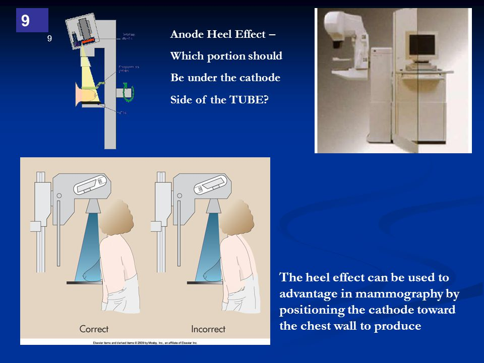 Anode Heel Effect – Which portion should. Be under the cathode. Side of the TUBE