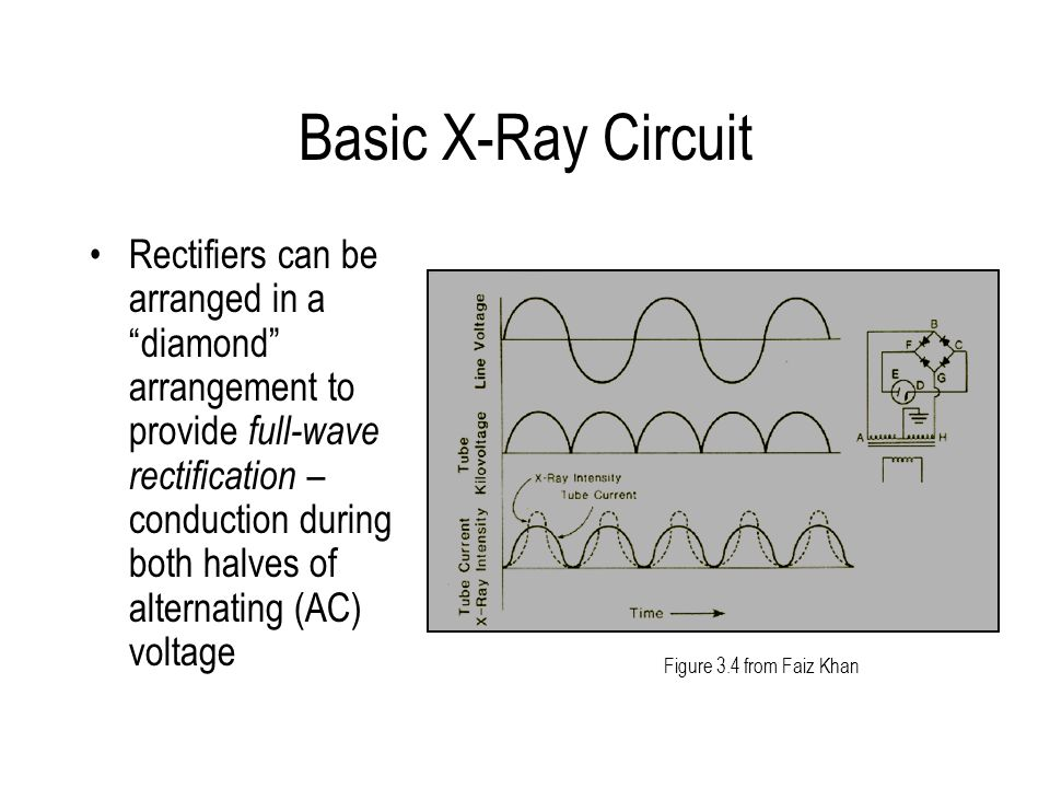 Basic X-Ray Circuit