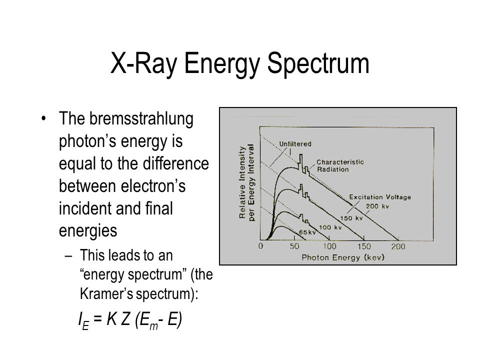 X-Ray Energy Spectrum The bremsstrahlung photon's energy is equal to the difference between electron's incident and final energies.