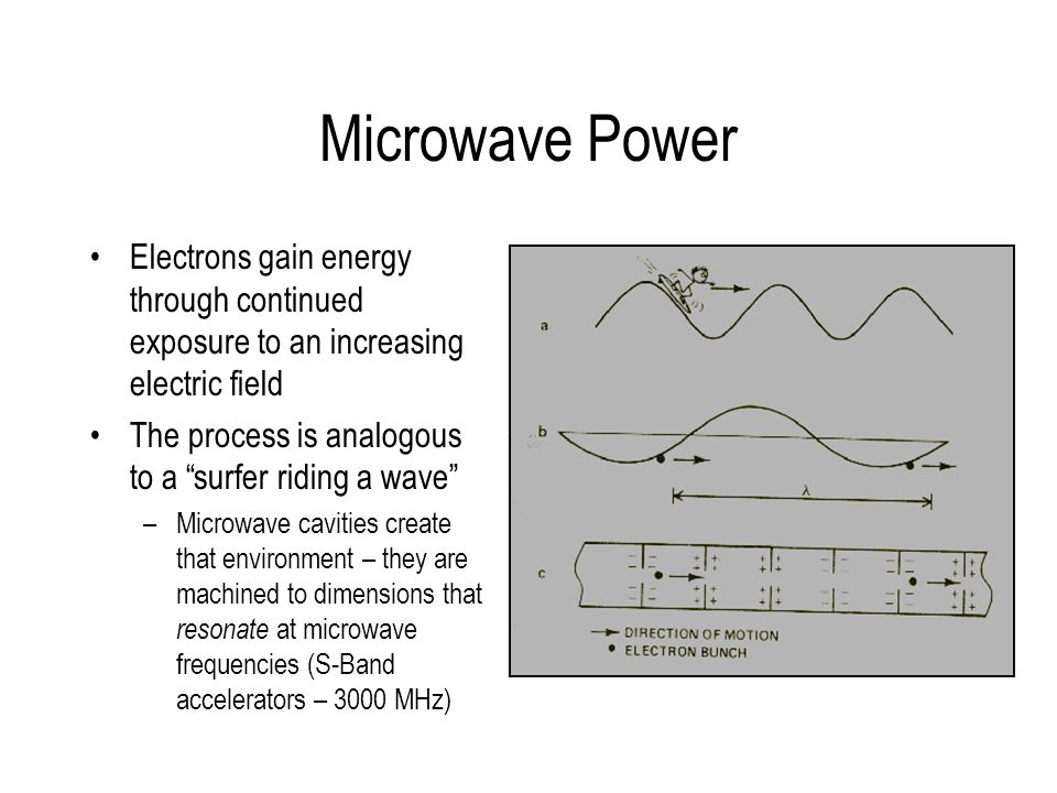 Microwave Power Electrons gain energy through continued exposure to an increasing electric field.
