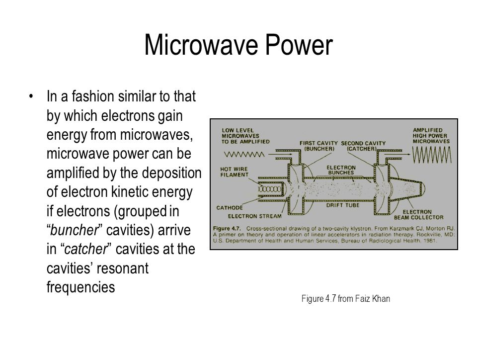 Microwave Power