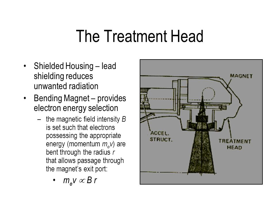 The Treatment Head Shielded Housing – lead shielding reduces unwanted radiation. Bending Magnet – provides electron energy selection.