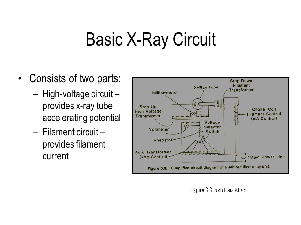 Basic X-Ray Circuit Consists of two parts: