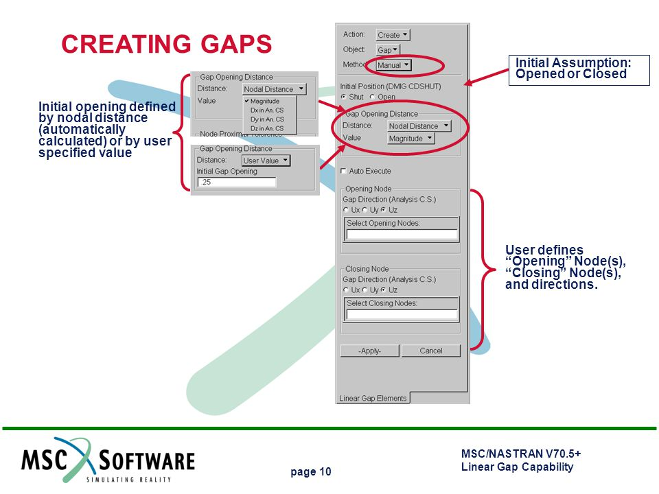 CREATING GAPS Initial Assumption: Opened or Closed