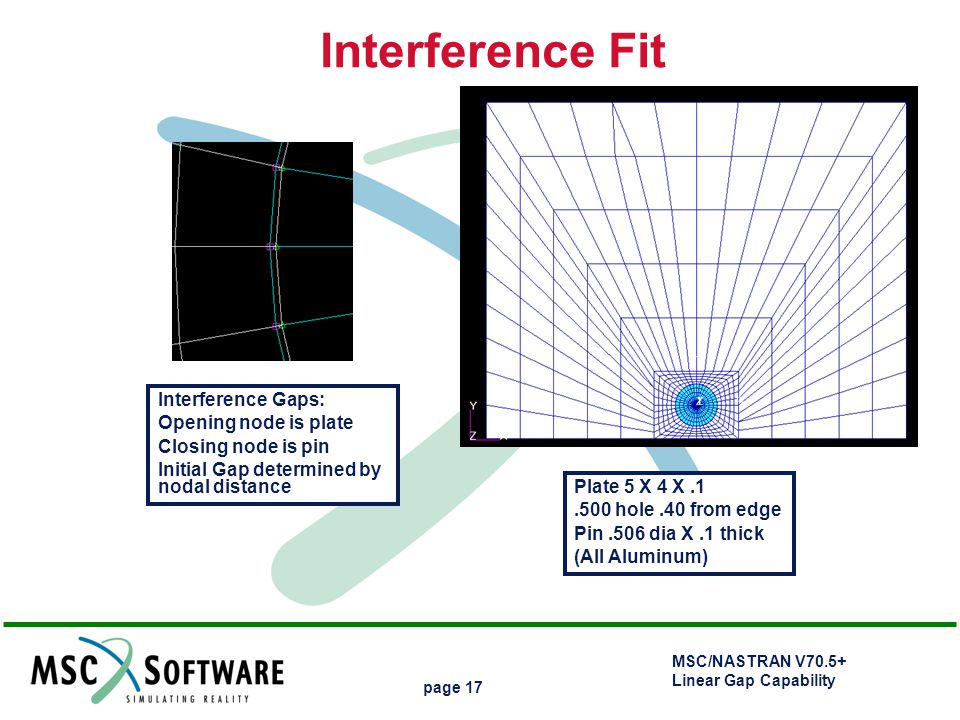 Interference Fit Interference Gaps: Opening node is plate