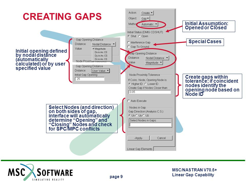 CREATING GAPS Initial Assumption: Opened or Closed Special Cases