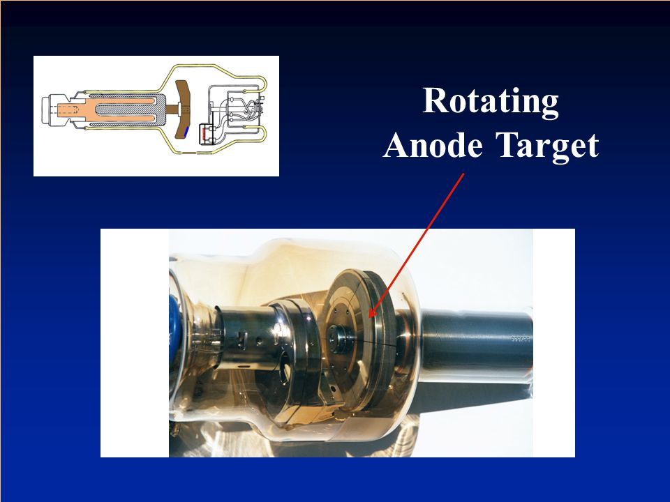 Modern X-ray Tube Rotating Anode Target