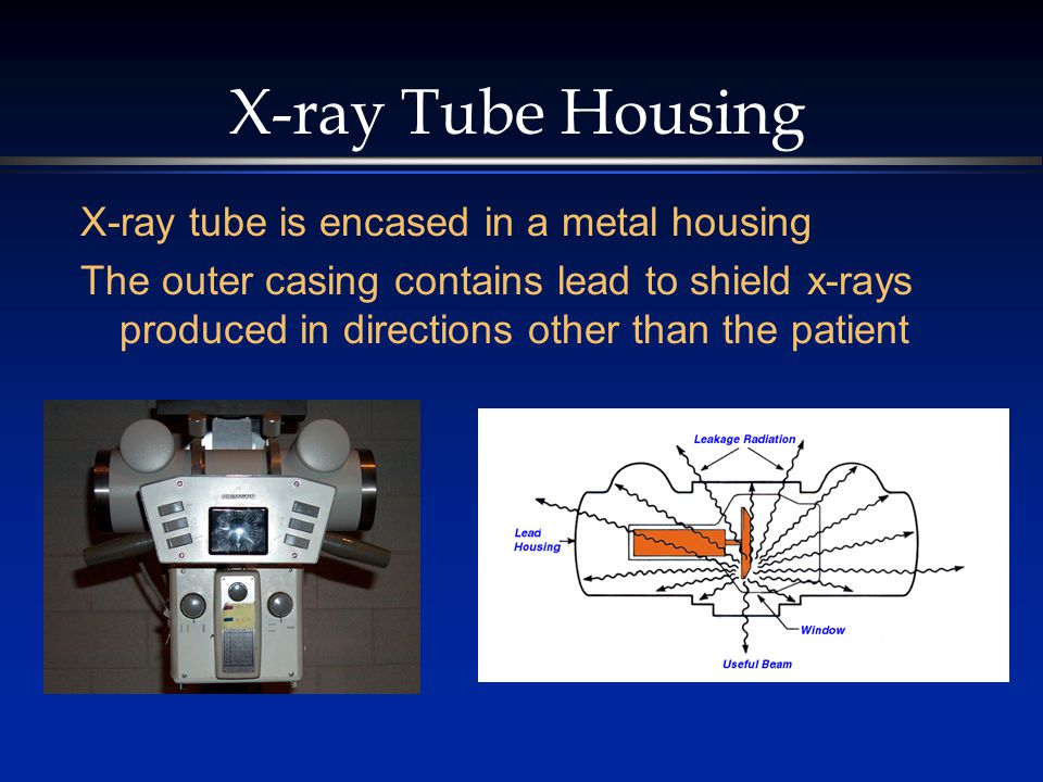 X-ray Tube Housing X-ray tube is encased in a metal housing
