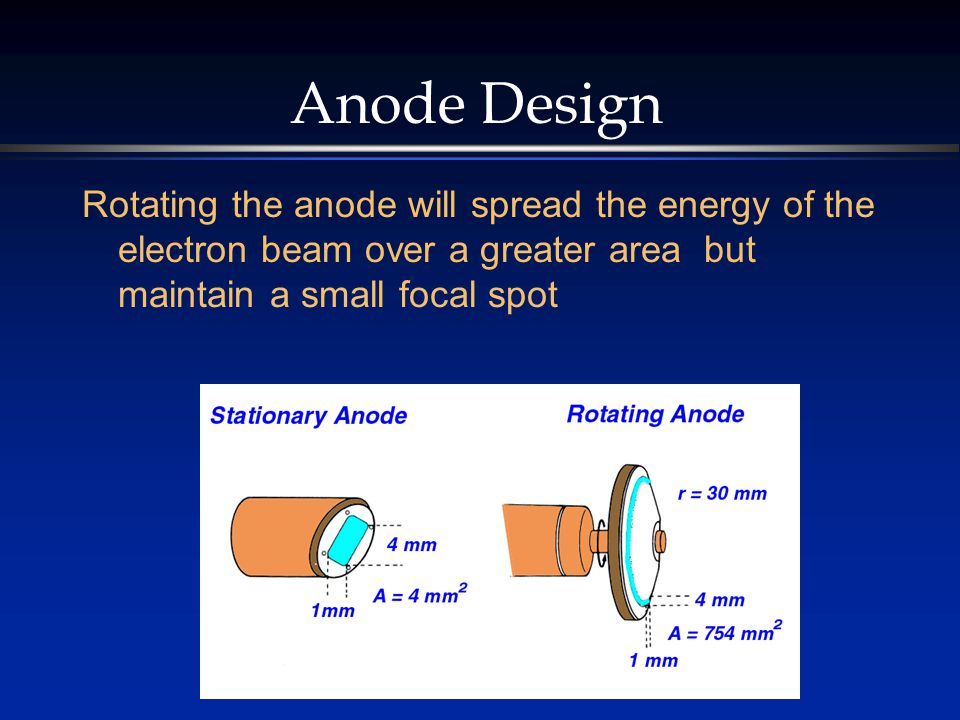 Anode Design Rotating the anode will spread the energy of the electron beam over a greater area but maintain a small focal spot.