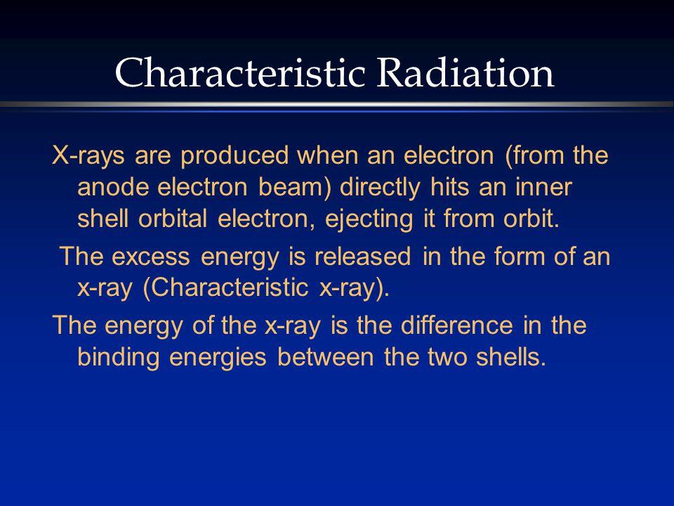 Characteristic Radiation