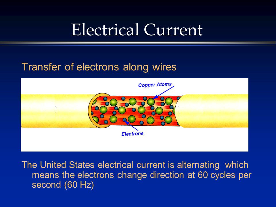 Electrical Current Transfer of electrons along wires