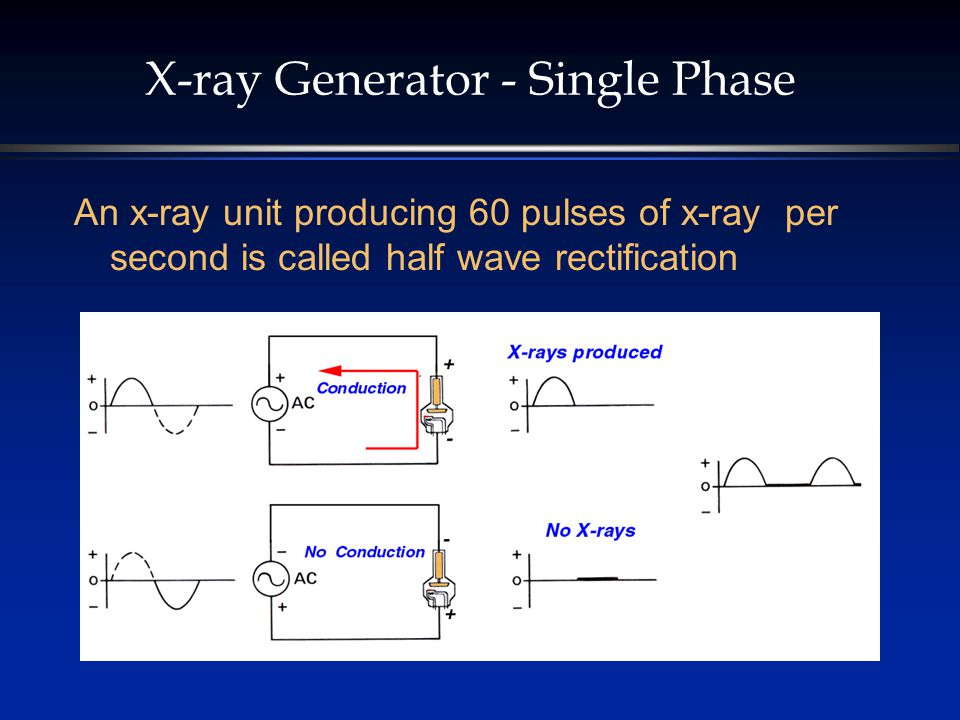 Signal Generator Sine Wave Default also  besides Sglabs M Hp B furthermore Full Size furthermore Kva Transformers. on single phase generator